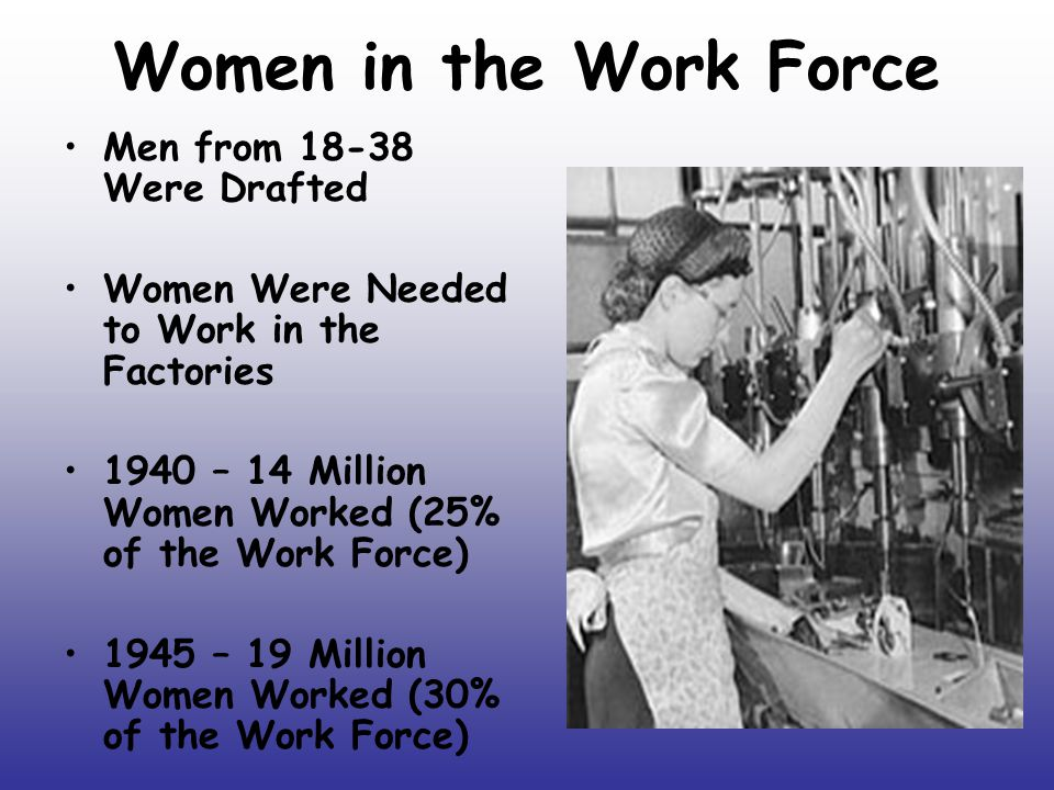 Women in the Work Force Men from 18-38 Were Drafted Women Were Needed to Work in the Factories 1940 – 14 Million Women Worked (25% of the Work Force)