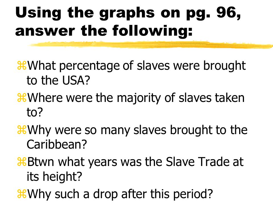 Using the graphs on pg. 96, answer the following: zWhat percentage of slaves were brought to the USA? zWhere were the majority of slaves taken to? zWh