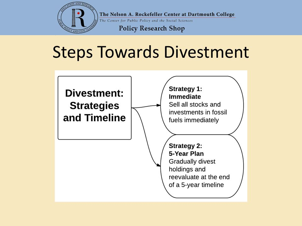Policy Research Shop Steps Towards Divestment