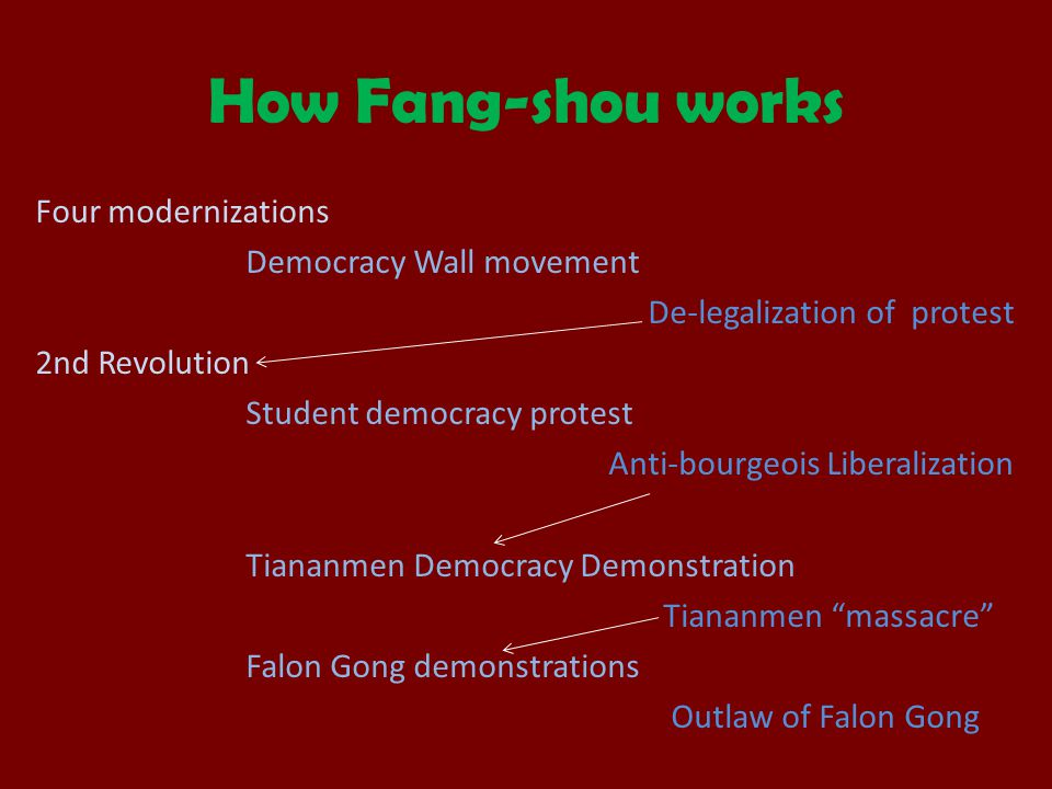 How Fang-shou works Four modernizations Democracy Wall movement De-legalization of protest 2nd Revolution Student democracy protest Anti-bourgeois Lib