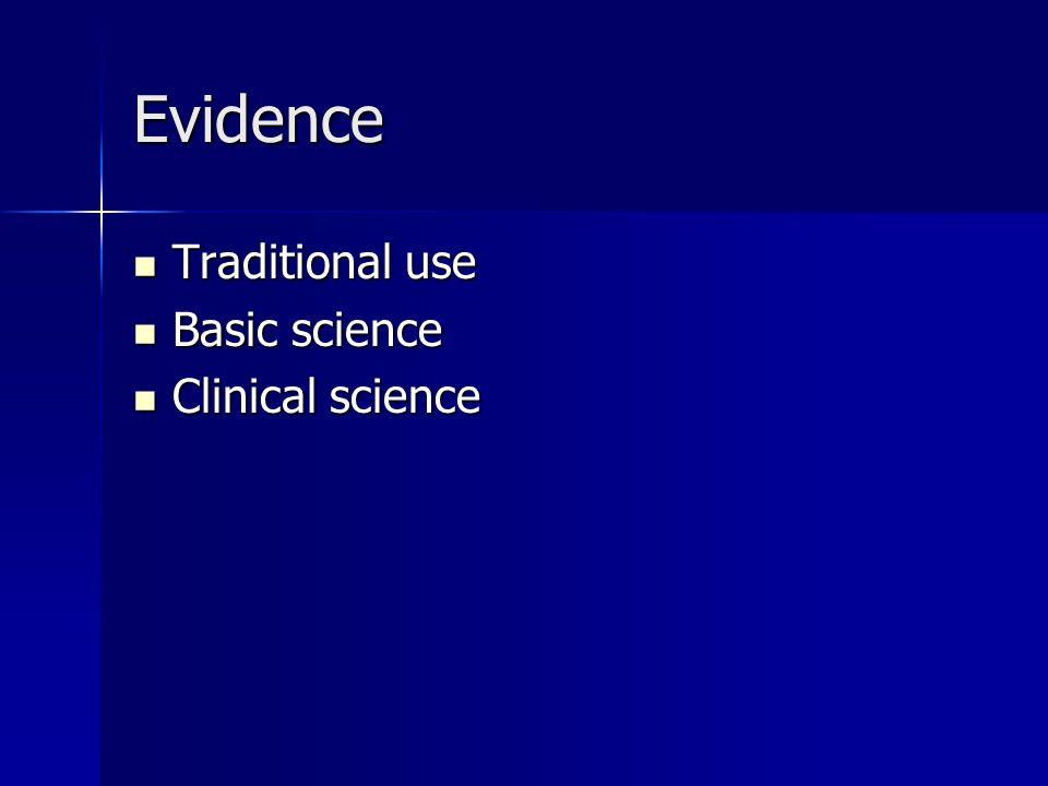 Evidence Traditional use Traditional use Basic science Basic science Clinical science Clinical science