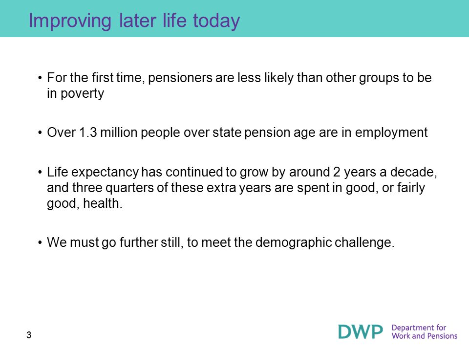 3 Improving later life today For the first time, pensioners are less likely than other groups to be in poverty Over 1.3 million people over state pens