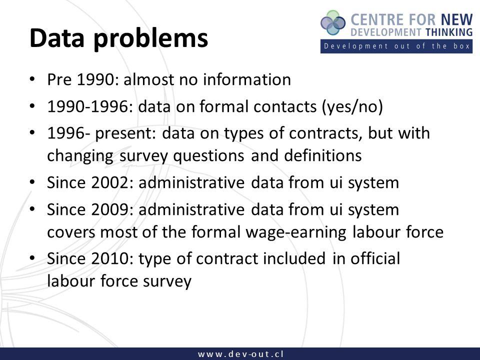 w w w. d e v -o u t. c l A Puzzle with missing pieces: Labour market trends