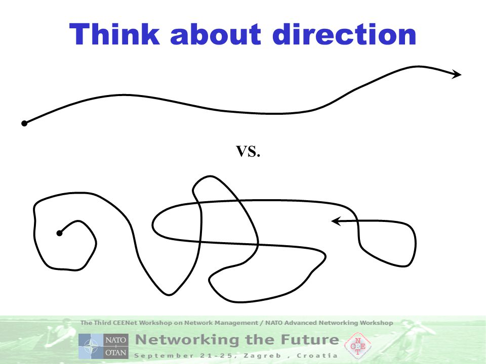 Think about direction VS.