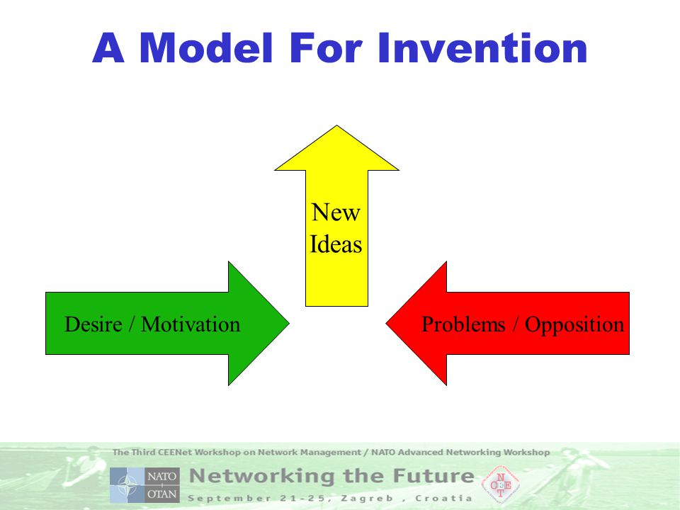 A Model For Invention Desire / MotivationProblems / Opposition New Ideas