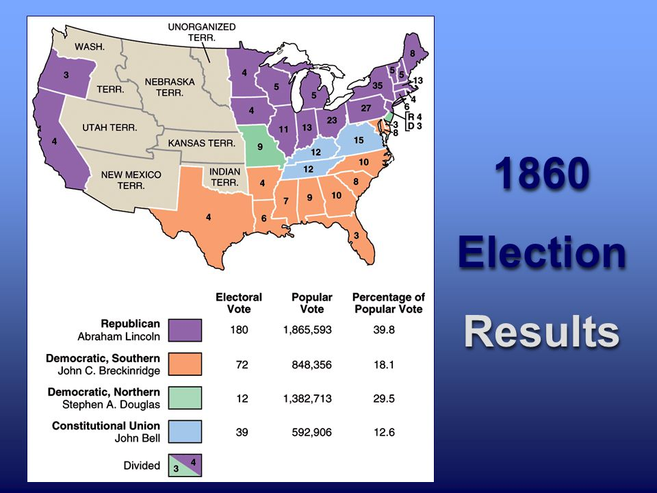 1860 Election Results 1860 Election Results