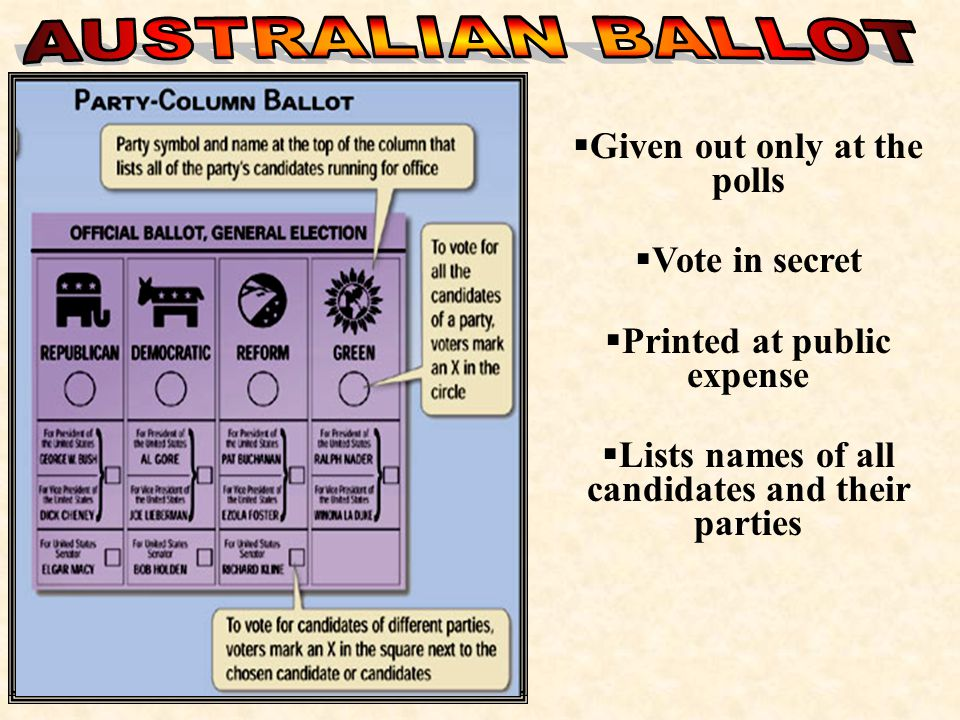   Given out only at the polls   Vote in secret   Printed at public expense   Lists names of all candidates and their parties