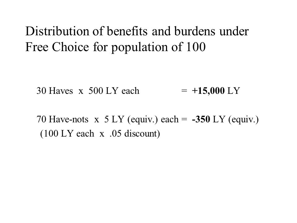 Distribution of benefits and burdens under Free Choice for population of 100 30 Haves x 500 LY each = +15,000 LY 70 Have-nots x 5 LY (equiv.) each = -350 LY (equiv.) (100 LY each x.05 discount)