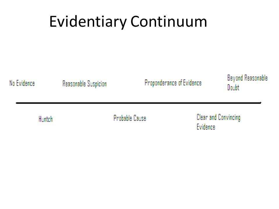 Evidentiary Continuum