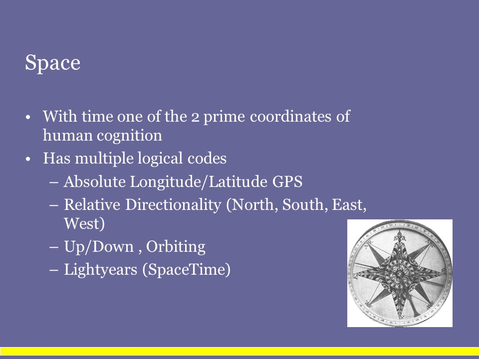Space With time one of the 2 prime coordinates of human cognition Has multiple logical codes –Absolute Longitude/Latitude GPS –Relative Directionality (North, South, East, West) –Up/Down, Orbiting –Lightyears (SpaceTime)