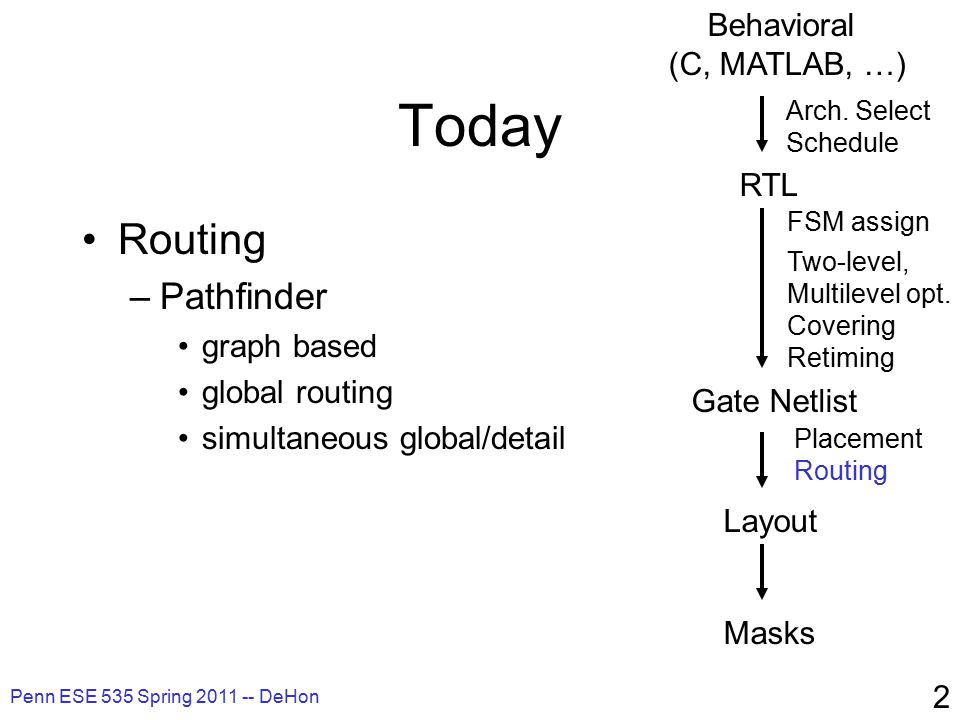 Penn ESE 535 Spring 2011 -- DeHon 63 Conventional FPGA Domains Called: subset disjoint