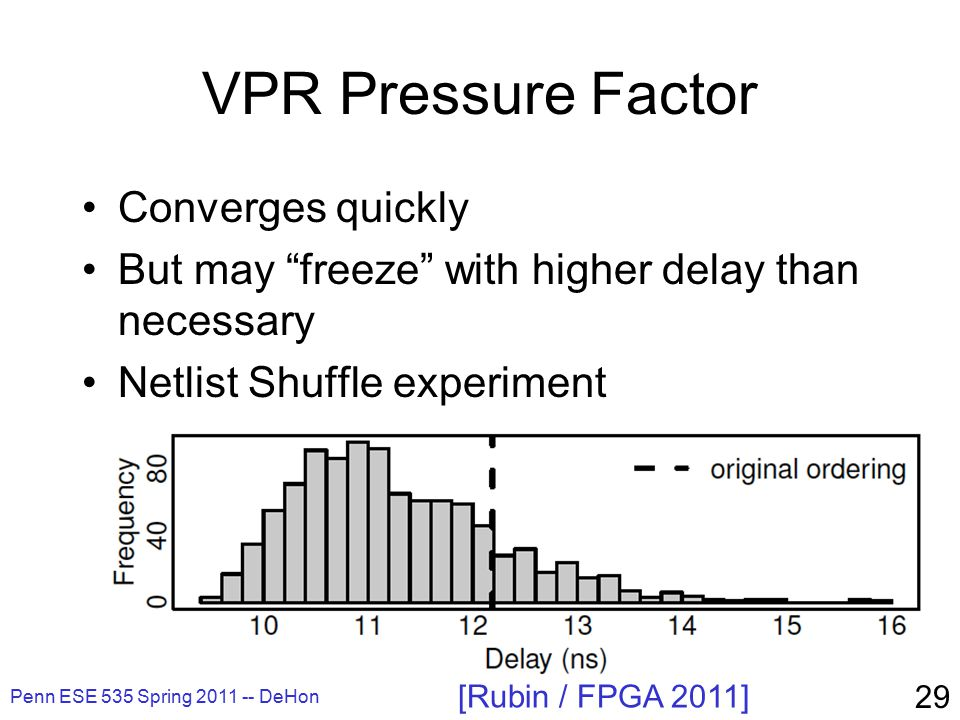 VPR Pressure Factor Converges quickly But may freeze with higher delay than necessary Netlist Shuffle experiment Penn ESE 535 Spring 2011 -- DeHon 29 [Rubin / FPGA 2011]