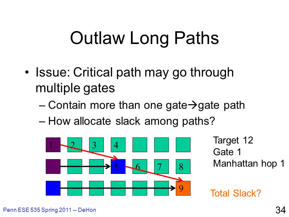 Outlaw Long Paths Issue: Critical path may go through multiple gates –Contain more than one gate  gate path –How allocate slack among paths.
