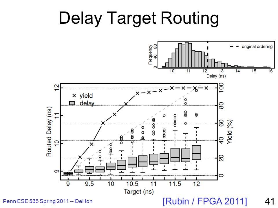 Delay Target Routing Penn ESE 535 Spring 2011 -- DeHon 41 [Rubin / FPGA 2011]