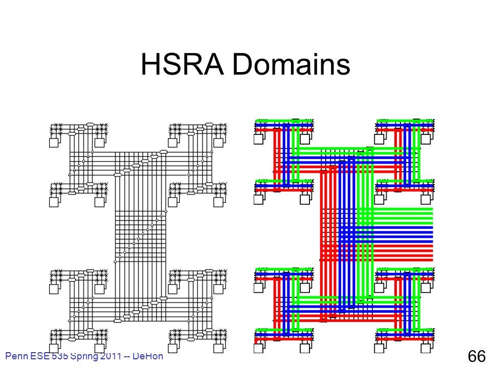 Penn ESE 535 Spring 2011 -- DeHon 66 HSRA Domains