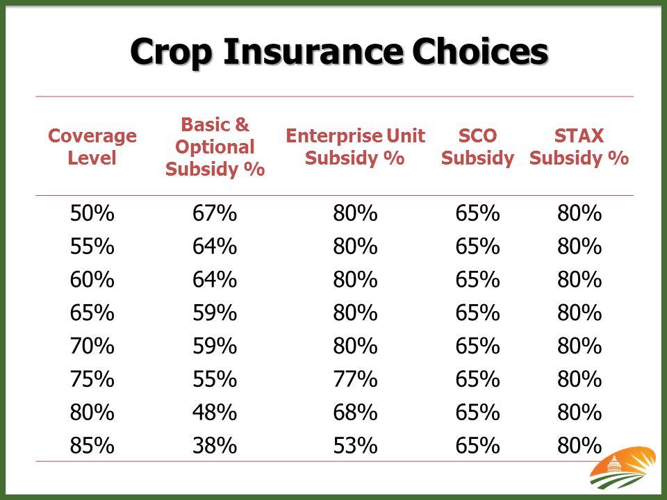 Coverage Level Basic & Optional Subsidy % Enterprise Unit Subsidy % SCO Subsidy STAX Subsidy % 50%67%80%65%80% 55%64%80%65%80% 60%64%80%65%80% 65%59%80%65%80% 70%59%80%65%80% 75%55%77%65%80% 48%68%65%80% 85%38%53%65%80% Crop Insurance Choices