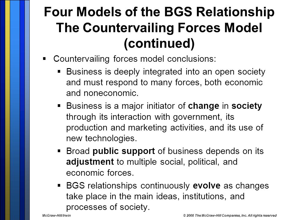 Four Models of the BGS Relationship The Countervailing Forces Model (continued)  Countervailing forces model conclusions:  Business is deeply integrated into an open society and must respond to many forces, both economic and noneconomic.