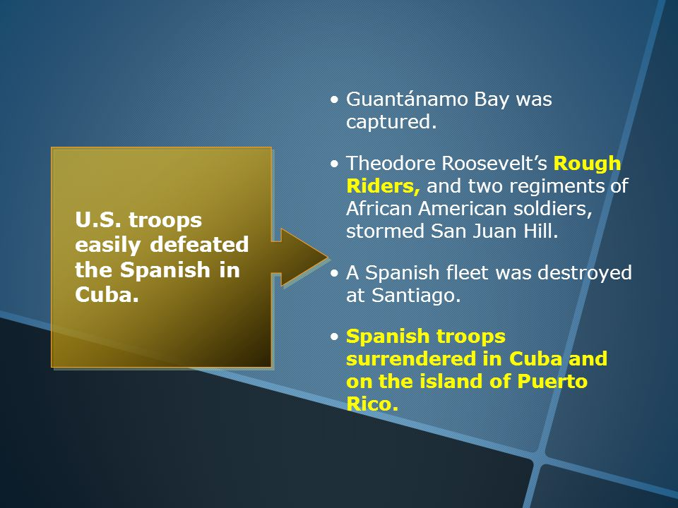 Guantánamo Bay was captured.