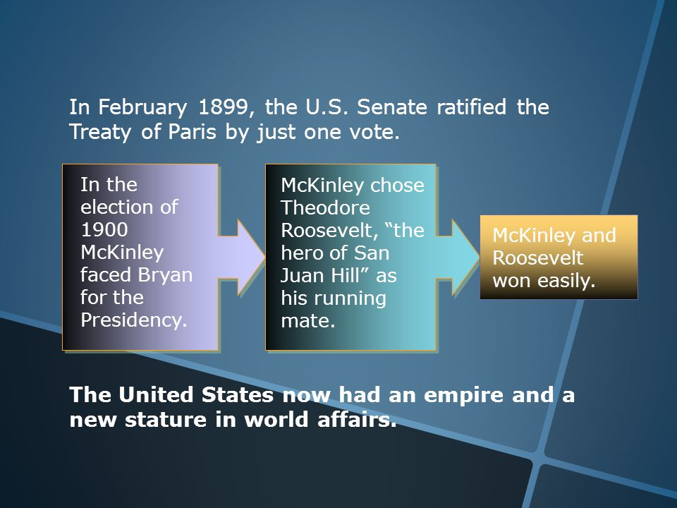 In February 1899, the U.S. Senate ratified the Treaty of Paris by just one vote.