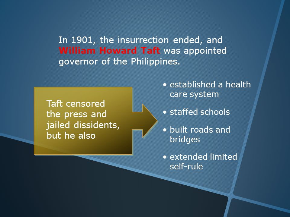 In 1901, the insurrection ended, and William Howard Taft was appointed governor of the Philippines.