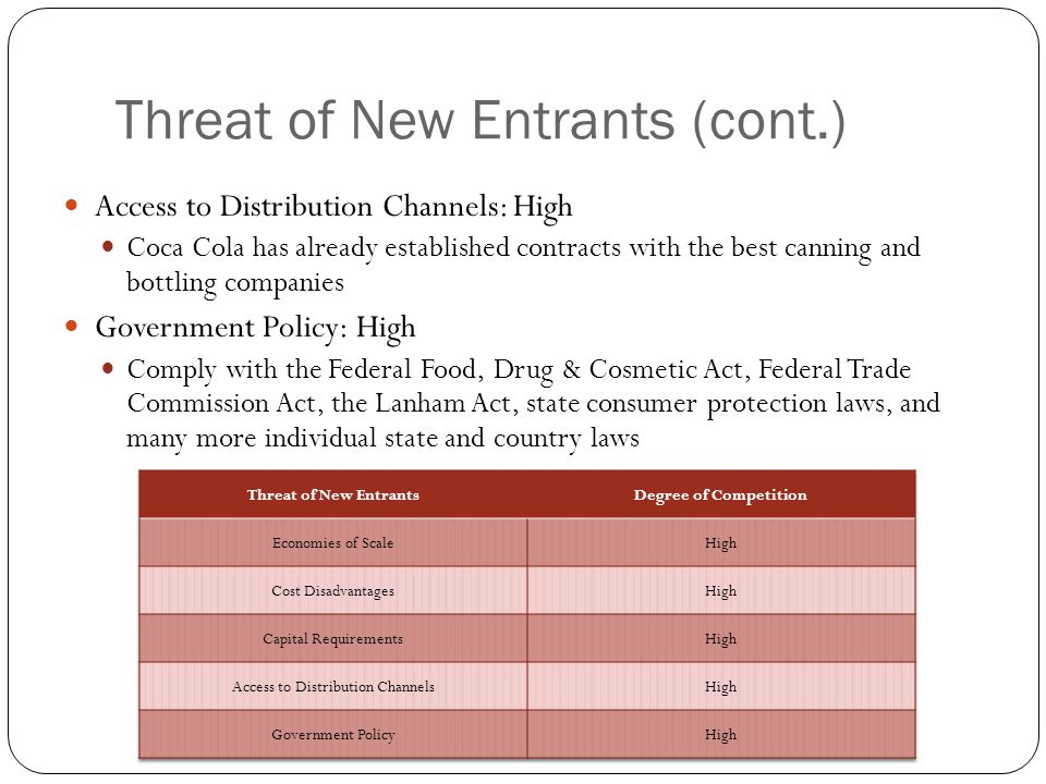 Threat of New Entrants (cont.) Access to Distribution Channels: High Coca Cola has already established contracts with the best canning and bottling co