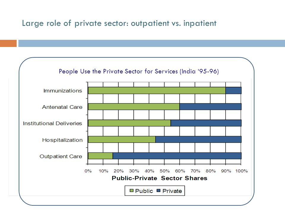 Why talk about the private sector specifically.