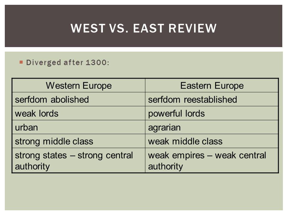 WEST VS.