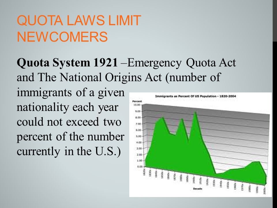 QUOTA LAWS LIMIT NEWCOMERS Quota System 1921 –Emergency Quota Act and The National Origins Act (number of immigrants of a given nationality each year