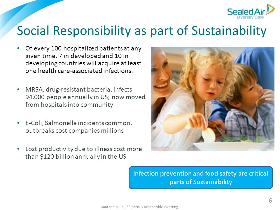 Social Responsibility as part of Sustainability Of every 100 hospitalized patients at any given time, 7 in developed and 10 in developing countries wi