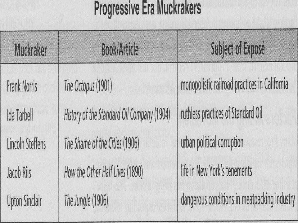 Mr. RizzoUS: Progressive Movement