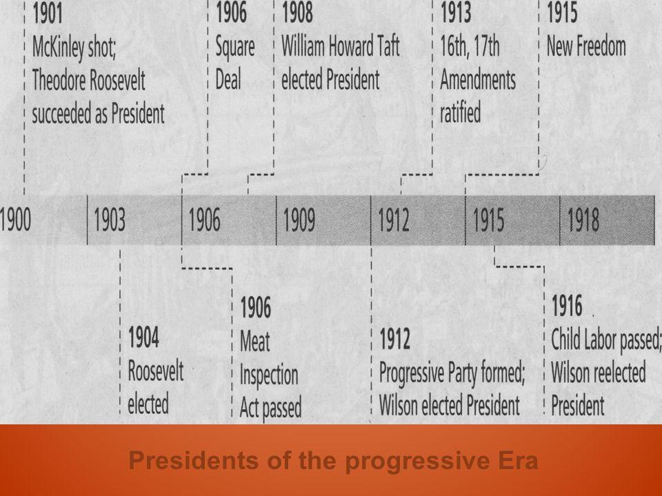 Mr. RizzoUS: Progressive Movement Presidents of the progressive Era