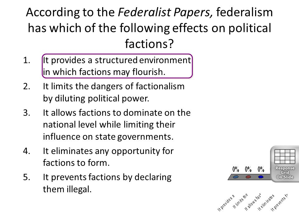 According to the Federalist Papers, federalism has which of the following effects on political factions? 1.It provides a structured environment in whi