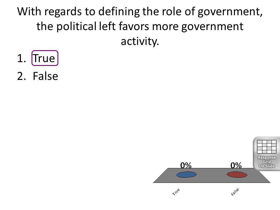 With regards to defining the role of government, the political left favors more government activity. 1.True 2.False
