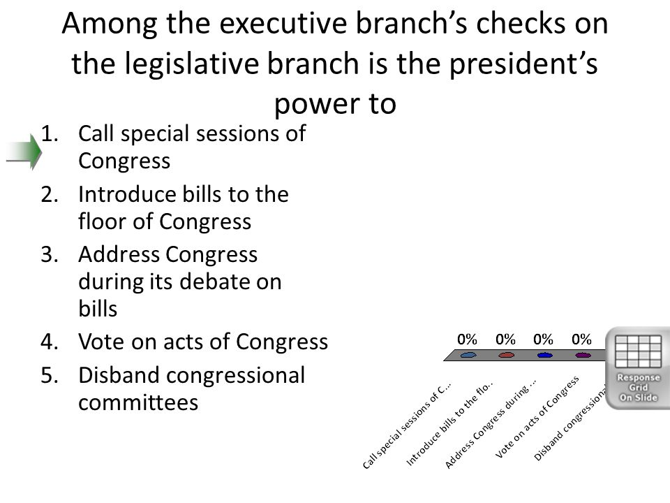 Among the executive branch's checks on the legislative branch is the president's power to 1.Call special sessions of Congress 2.Introduce bills to the