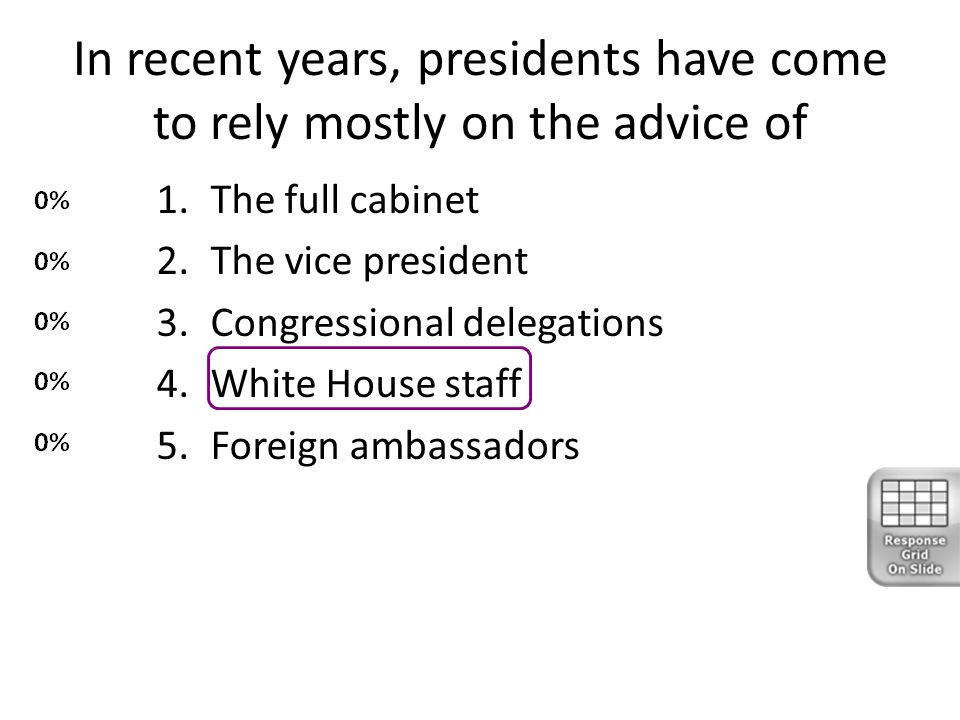 In recent years, presidents have come to rely mostly on the advice of 1.The full cabinet 2.The vice president 3.Congressional delegations 4.White Hous