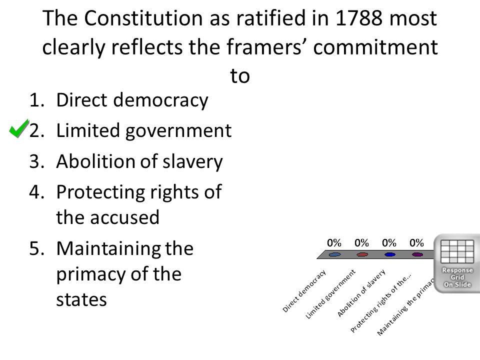 The Constitution as ratified in 1788 most clearly reflects the framers' commitment to 1.Direct democracy 2.Limited government 3.Abolition of slavery 4