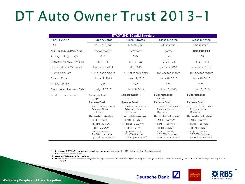 18 (1)Source: Automotive News.