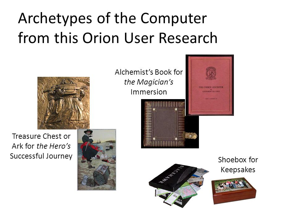 Archetypes of the Computer from this Orion User Research Treasure Chest or Ark for the Hero's Successful Journey Alchemist's Book for the Magician's Immersion Shoebox for Keepsakes