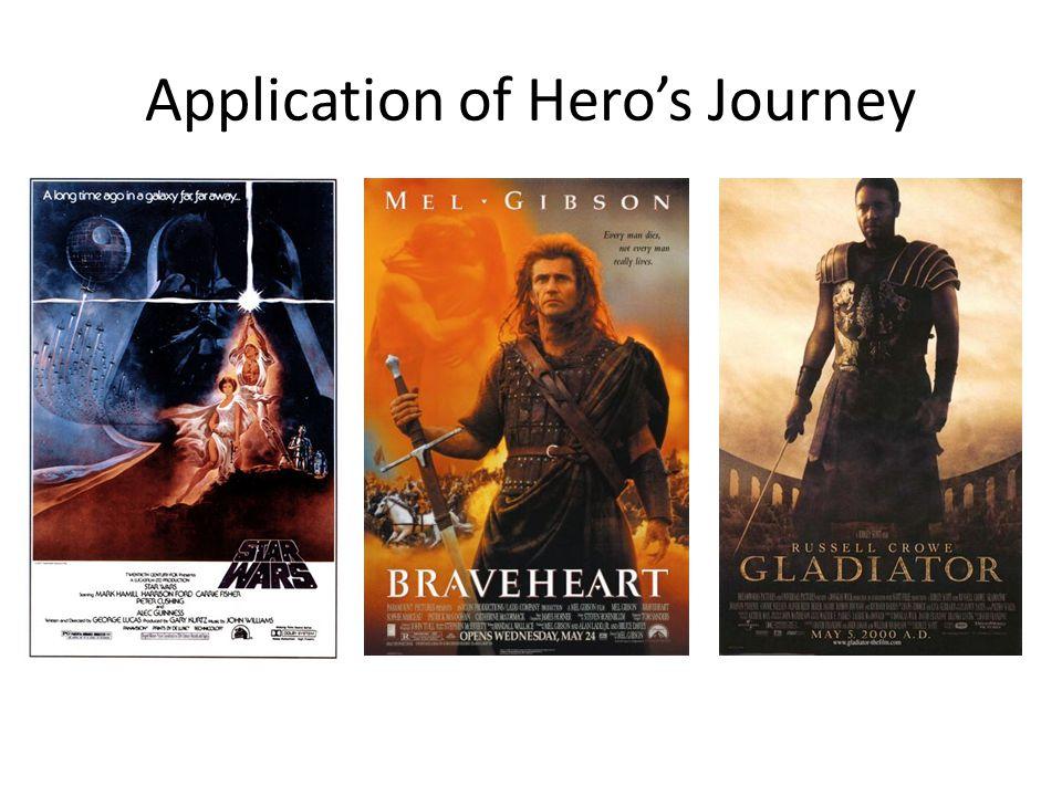 Application of Hero's Journey