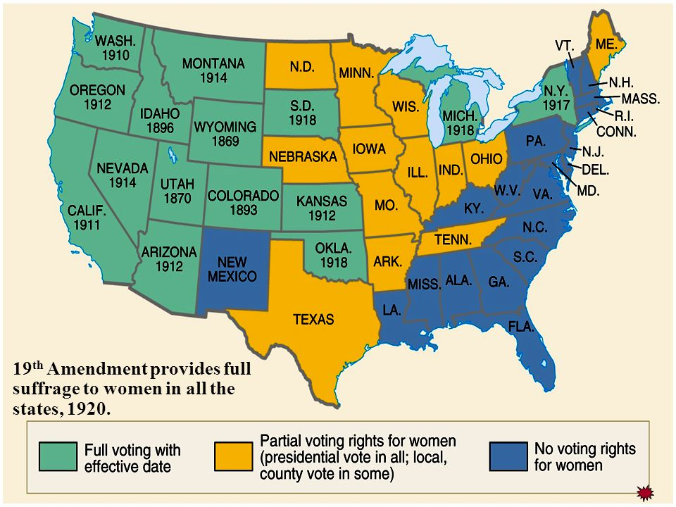 19 th Amendment provides full suffrage to women in all the states, 1920.