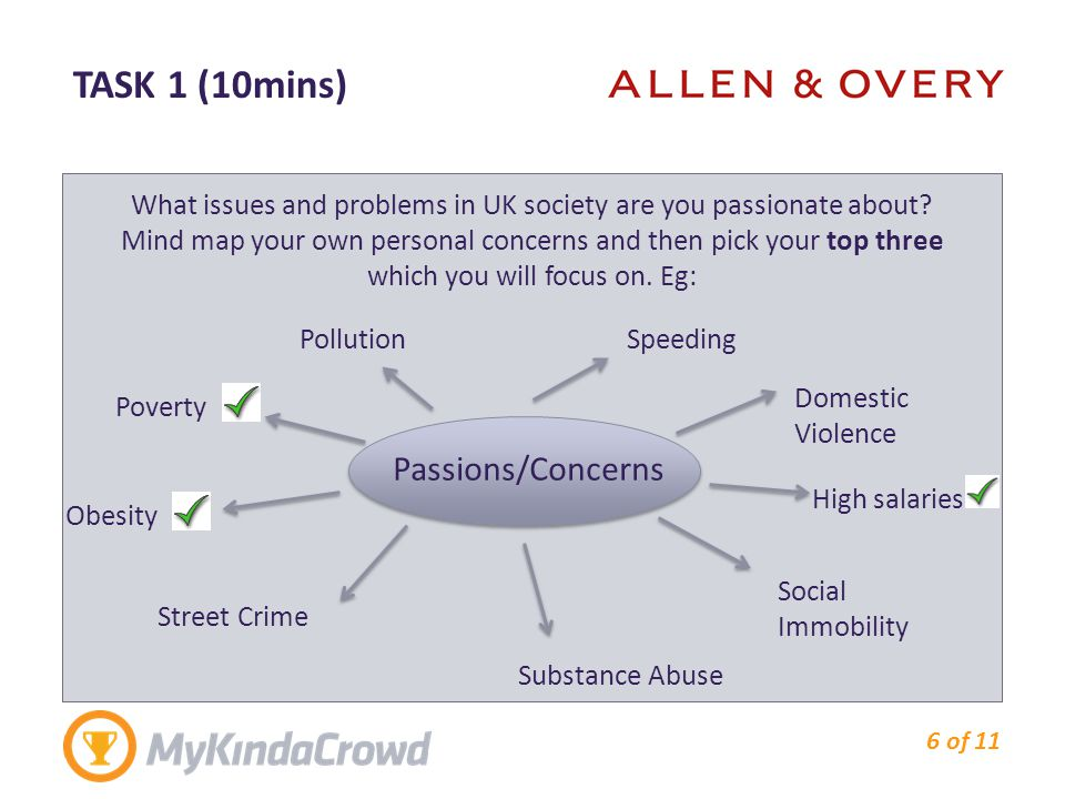 TASK 1 (10mins) 6 of 11 What issues and problems in UK society are you passionate about? Mind map your own personal concerns and then pick your top th