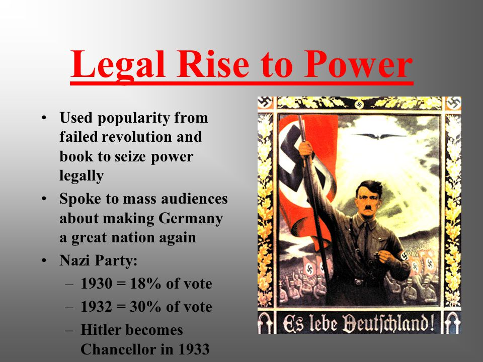 Mein Kampf Hitler's book My Struggle - wrote while in jail Sold 5 million copies, made him rich Topics included: Jews were evil, Germans were superior race, Fuhrer principal, dislike of Communism and Democracy and need to conquer Russia