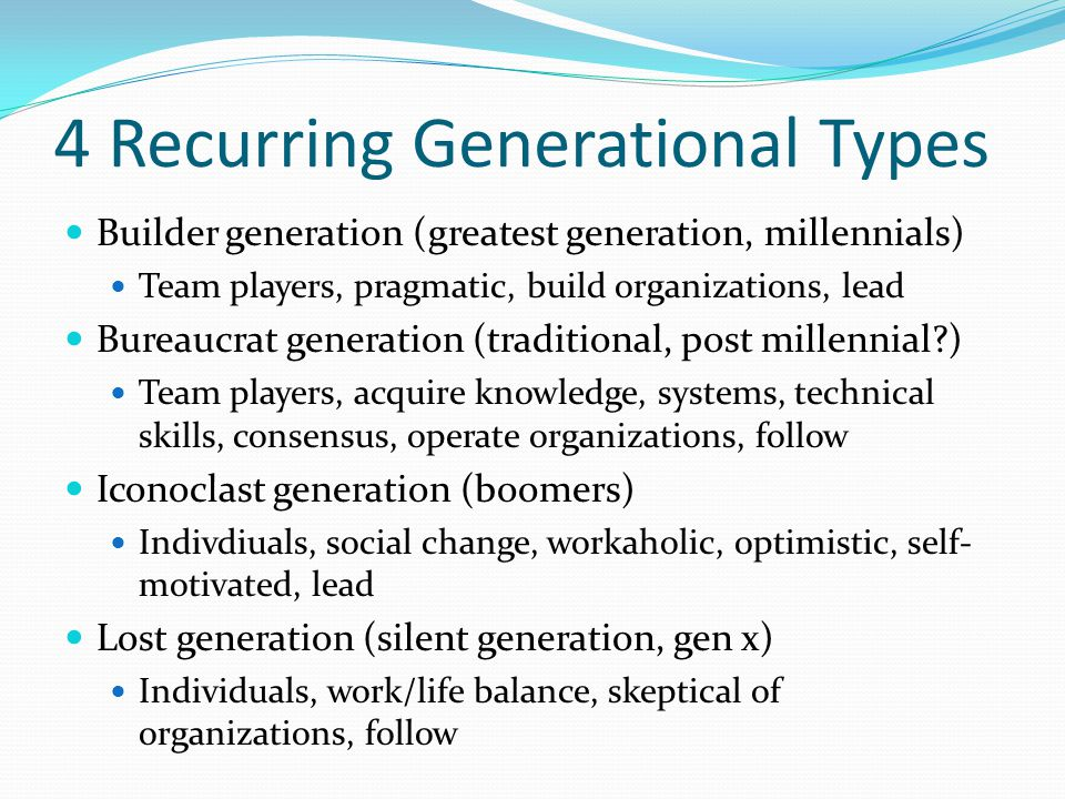 4 Recurring Generational Types Builder generation (greatest generation, millennials) Team players, pragmatic, build organizations, lead Bureaucrat generation (traditional, post millennial ) Team players, acquire knowledge, systems, technical skills, consensus, operate organizations, follow Iconoclast generation (boomers) Indivdiuals, social change, workaholic, optimistic, self- motivated, lead Lost generation (silent generation, gen x) Individuals, work/life balance, skeptical of organizations, follow