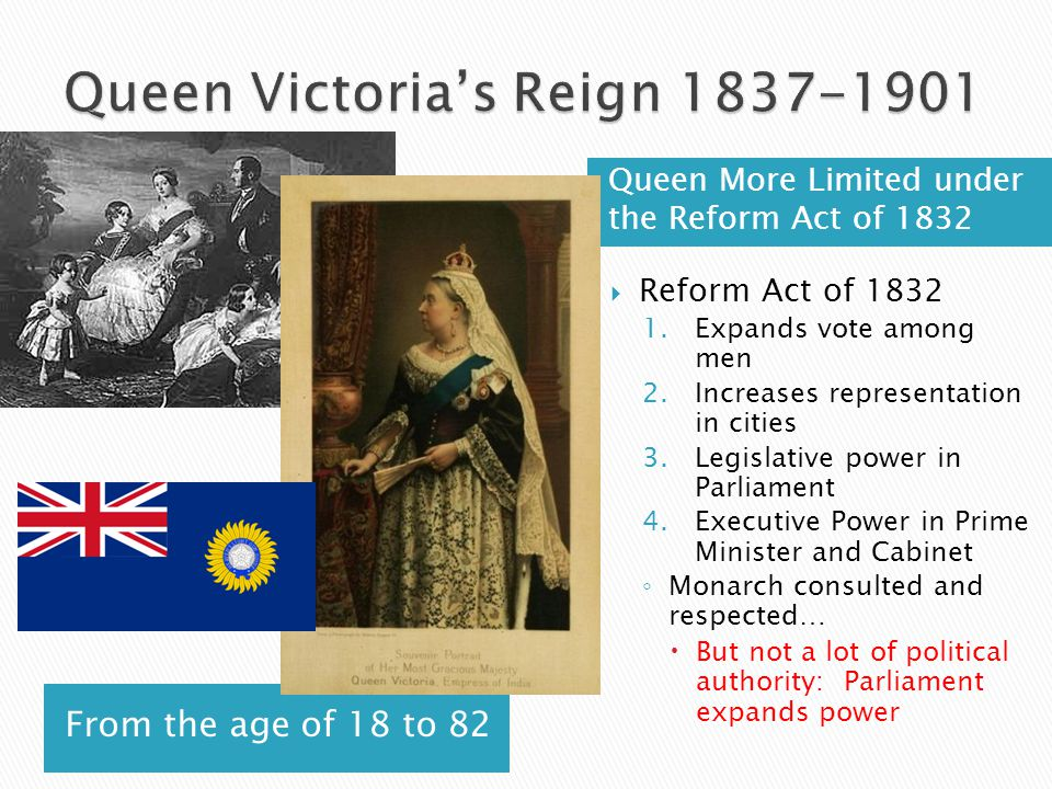 From the age of 18 to 82 Queen More Limited under the Reform Act of 1832  Reform Act of 1832 1.Expands vote among men 2.Increases representation in cities 3.Legislative power in Parliament 4.Executive Power in Prime Minister and Cabinet ◦ Monarch consulted and respected…  But not a lot of political authority: Parliament expands power