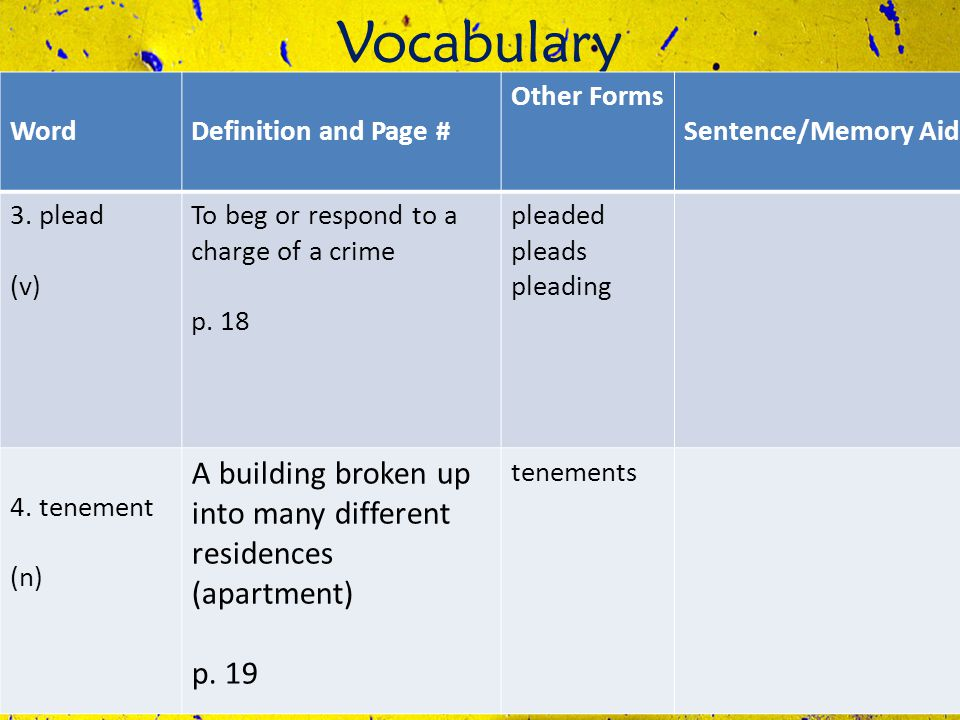 Vocabulary WordDefinition and Page # Other Forms Sentence/Memory Aid 3. plead (v) To beg or respond to a charge of a crime p. 18 pleaded pleads pleadi