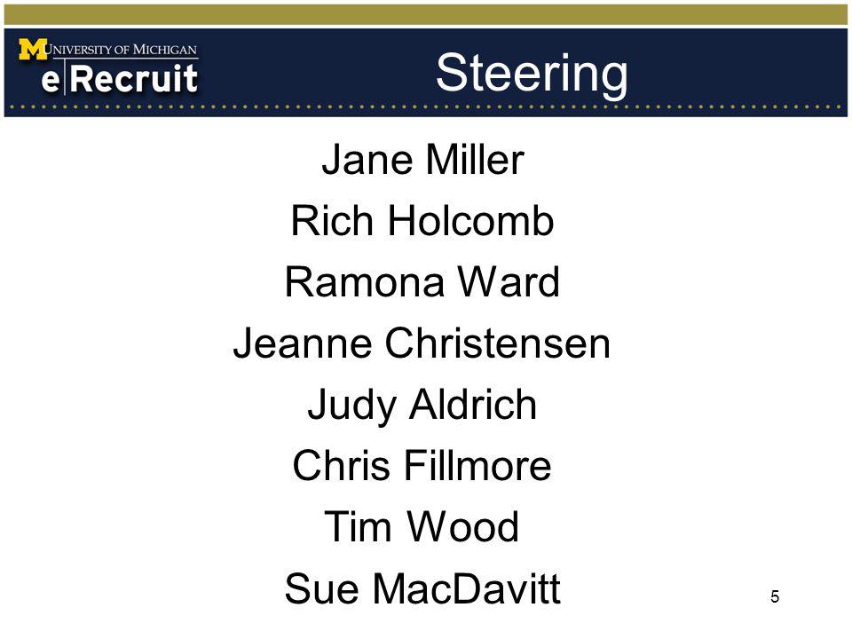 Steering Jane Miller Rich Holcomb Ramona Ward Jeanne Christensen Judy Aldrich Chris Fillmore Tim Wood Sue MacDavitt 5