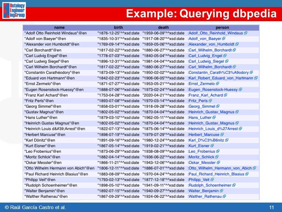 © Raúl García Castro et al. Example: Querying dbpedia 11