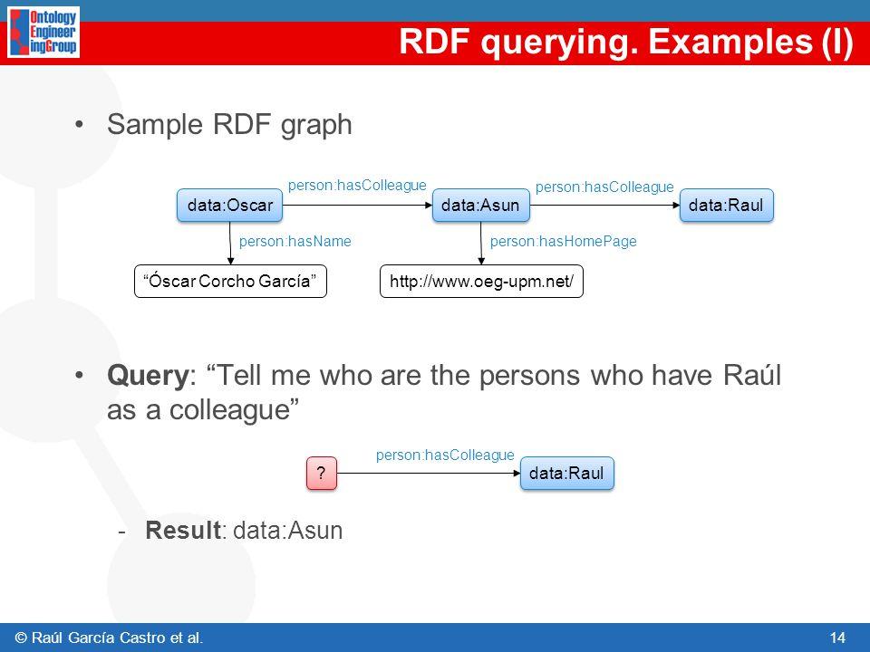 © Raúl García Castro et al. RDF querying.