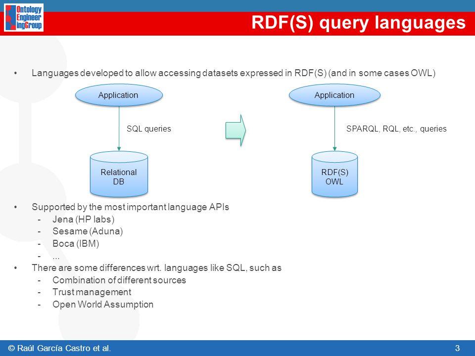 © Raúl García Castro et al.RDF querying.
