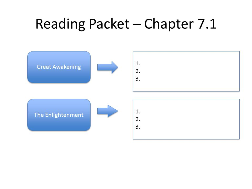 Reading Packet – Chapter 7.1 Great Awakening The Enlightenment 1. 2. 3. 1. 2. 3. 1. 2. 3. 1. 2. 3.